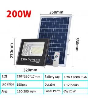 200W Solar Led Single Light Panel